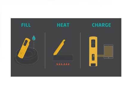 شارژ کردن موبایل و تبلت با آب جوش + تصاویر