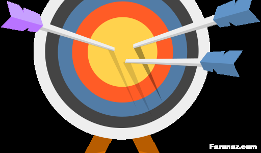 رپورتاژ یا رپرتاژ آگهی چیست و سایت های مناسب برای رپورتاژ آگهی کدامند ؟